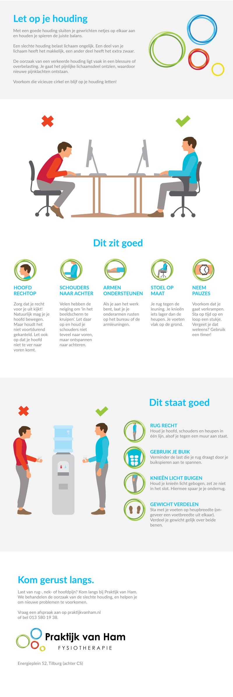 Infographic met uitleg over een goede zithouding en stahouding.