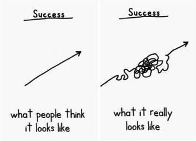 Succes is geen rechte lijn, foutjes horen er bij.